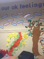 Our KS2 Thrive Room... - (4)